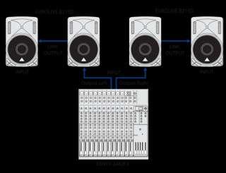 B215D Eurolive 550W Active 15 Powered Full Range PA Speaker
